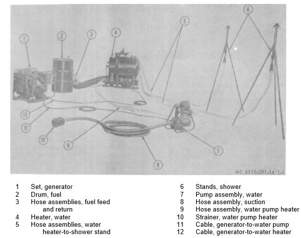 m1958 layout