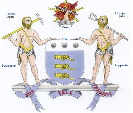 Board of Ordnance details